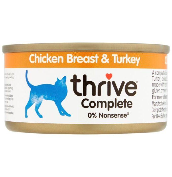 turkey chicken breast